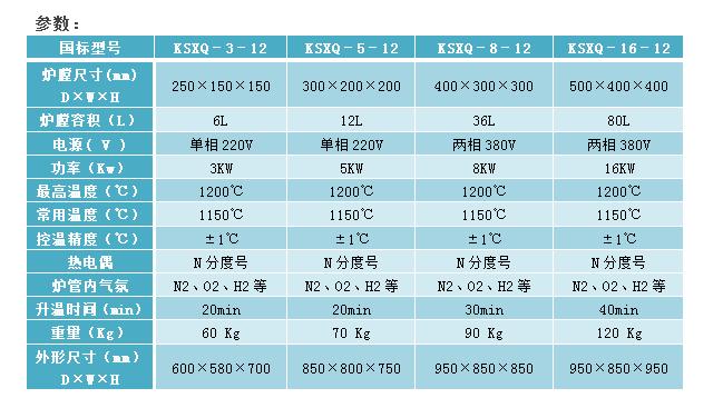E:\产品整理\2真空气氛箱式炉\气氛箱式炉1200-2官网.png